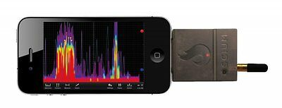 WiPry Spectrum Analyzer 2.4 GHz