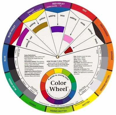 Pocket Colour Wheel Tool Mixing Paint Guide
