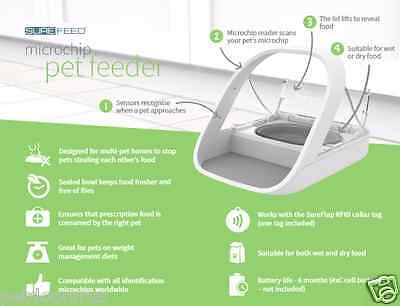 SureFeed Microchip Pet Feeder Bowl by SureFlap. Stops Food Theft. FREE POSTAGE