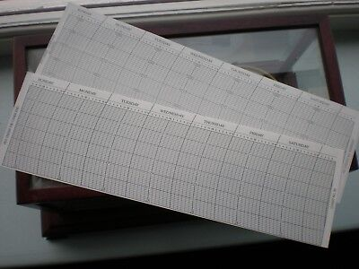 Barograph SAMPLE CHARTS INCHES / MILLIBARS PAPERS parts spares barometer clock