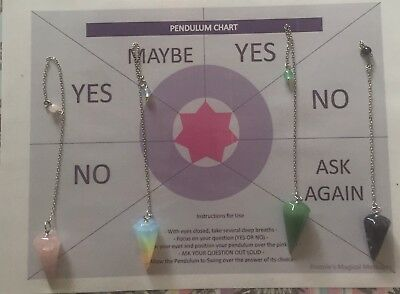 Pendulum Dowsing Chart Psychic Intuitive Oracle Cards