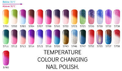 NEW Nail Polish Temperature Change Nail Color UV Gel Polish Gradient Gel Glitter