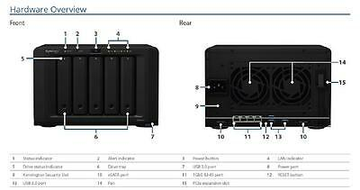 Synology DS1517+2GB 5-Bay Scalable NAS (DS1517+ (2GB))