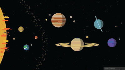 """002 Solar System - The Sun Planets Moons Comets Meteors 42""""x24"""" Poster"""