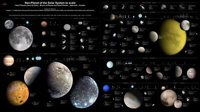 """021 Solar System - The Sun Planets Moons Comets Meteors 42""""x24"""" Poster"""