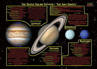 """017 Solar System - The Sun Planets Moons Comets Meteors 33""""x24"""" Poster"""