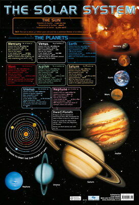 """019 Solar System - The Sun Planets Moons Comets Meteors 24""""x35"""" Poster"""