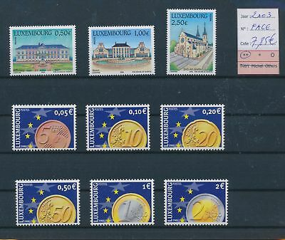 LH09476 Luxembourg 2003 Euro & monuments MNH face value 7,85 EUR