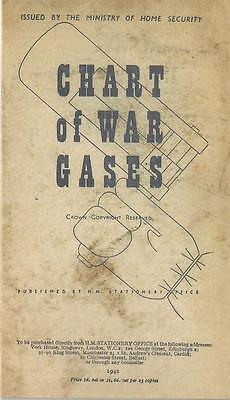 Chart of War Gases Booklet The Blitz World War II 1939-1945 Home Front