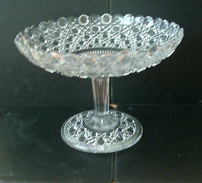 1880's Magnificent Davidson pressed glass large footed tazza-lion & crown mark
