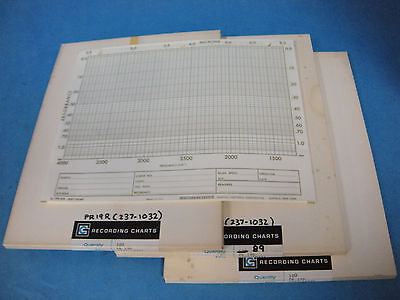 Graphic Controls Chart Recorder Paper PR 19R 237-1031 Lot of 3 Packs