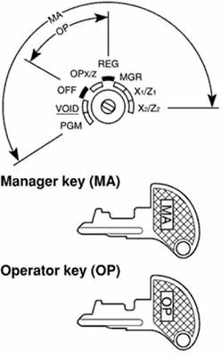 Sharp XE-A Cash Register Single Key - MA, OP, SRV, Drawer keys available