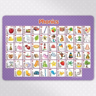 Phonics Children's Educational Poster Placemat