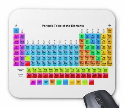 The Periodic Table Laptop Desktop Computer Mouse Mat Pad Rectangular 5mm Thick