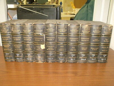 Edinburgh Stereoscopic Studies of Anatomy - 10 Volumes - Stereo Viewer  COMPLETE