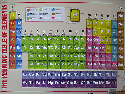 Periodic Table Of the Elements Educational Poster Size A2