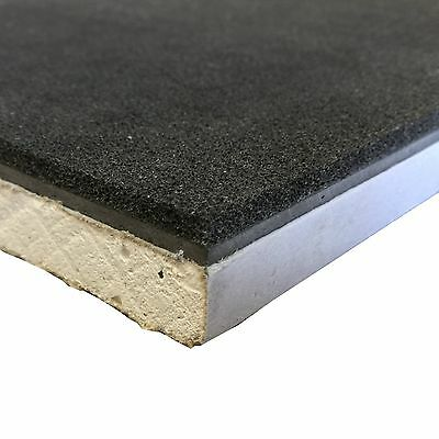 Wall Soundproofing, SoundBoard 3, Sound proofing Walls