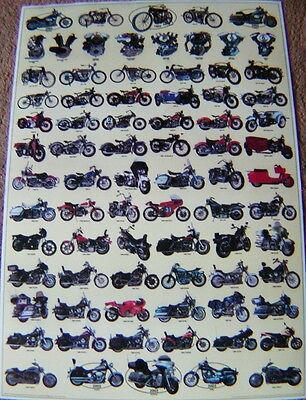 Harley 100th motorcycles motors poster collectible HD 100 year 1903-2003 picture