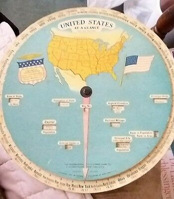 "1931 United States ""At-A-Glance"" 50 States Information Rotating Chart map Old US"