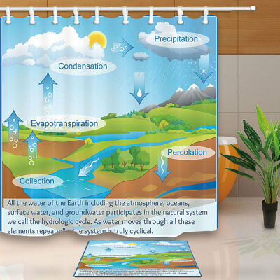Geography Hydrologic Cycle Bathroom Shower Curtain Set Fabric & 12 Hook 71 Inch