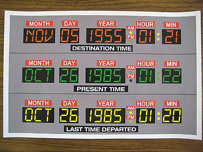 "Back to the Future - Custom Made  delorean  dashboard 11"" x 17"" poster - B2G1F"