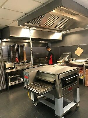 Takeaway And Pizza Shop For Sale in Birmingham B21