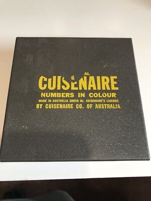 Cuisenaire Rods - Maths Educational Tool To Develop Number Skills