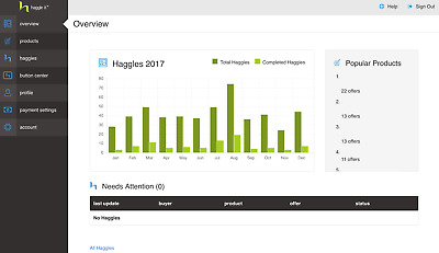 """Big Potential; """"haggle it™"""" a Haggling Software Solution for Any Business"""
