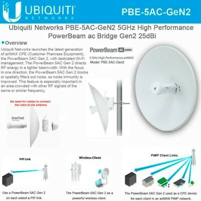 Ubiquiti PBE-5AC-Gen2 PowerBeam Gen2 5GHz High Performance INT'L Version