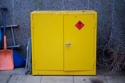 Fireproof Chemical Storage Cabinet.