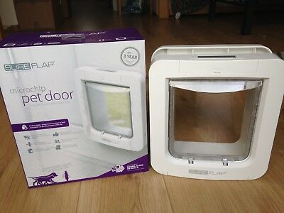 NEW WHITE SureFlap Microchip Pet Door for Small Pets with Curfew Mode. No Power