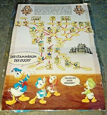 Donald Duck Family Tree of Ducks (A4 Carton Poster) German Language