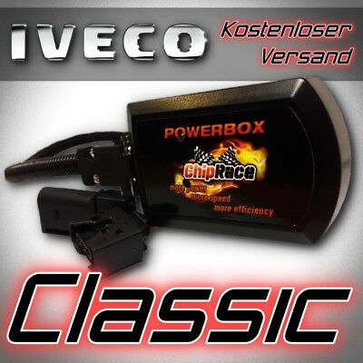 Performance Power Chip BOX für IVECO DAILY 2.8 HPT 146 PS TUNING DE