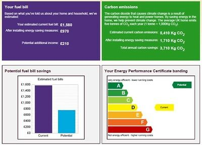 Home Energy Report Survey Co. - EPC Certification Example Reports