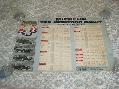 Michelin TRX Mounting Tire Chart Poster 1970s 1980s Shop RARE