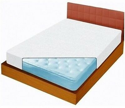 Bed Bug Slip Cover Set for King Size Mattress Protector