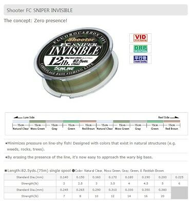 Sunline Shooter FC SNIPER INVISIBLE 75m