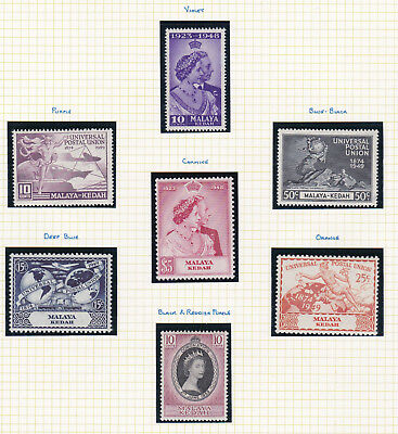 Commonwealth. Malaysia States Kedah Omnibus issues.Mint.