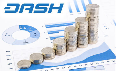 Dash coin mining contract (30-Hour or less) Digital Electronic Crypto Currency %