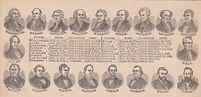 Trade card of Presidents through Hayes