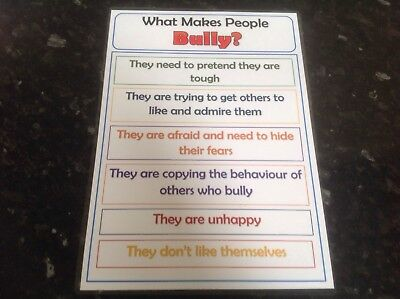 what makes a bully poster childminder nursery playgroup ofsted prevent bullying