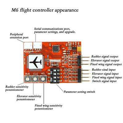 CX-M6 M6 High Precision Flight Controller Digitaler Kreisel FüR RC Flugzeug J6G4