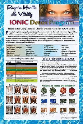 LARGE SIZE 24 X 36, Ion Detox Ionic Foot Bath Spa Chi Cleanse Promotional