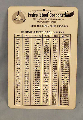 DECIMAL & METRIC EQUIVALENT Chart GAGE WEIGHT, THICKNESS, ORDER LIMITES FEDCO