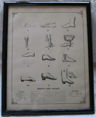 Boots and Shoes #113, Boot and Shoe Heeling #114 Photo-Lith by Julius Bien & Co