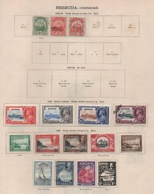 BERMUDA: 1922-1936 Examples - Ex-Old Time Collection - Album Page (17247)