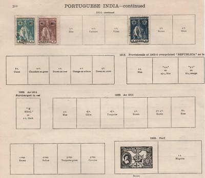 PORTUGUESE INDIA: 1914 - Ex-Old Time Collection - Part Album Pages (16987)