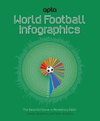 Opta: World Football Infographics by Adrian Besley 9781780979953