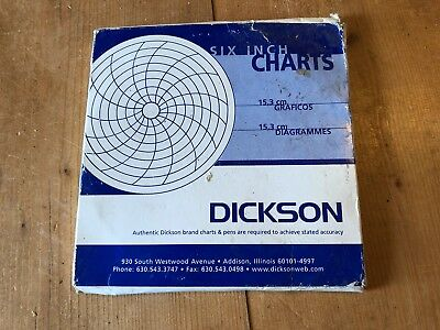 Pack Of Dickson Six Inch Circular Paper Recorder Charts