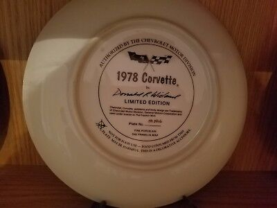 Danbury Mint Covette Plates